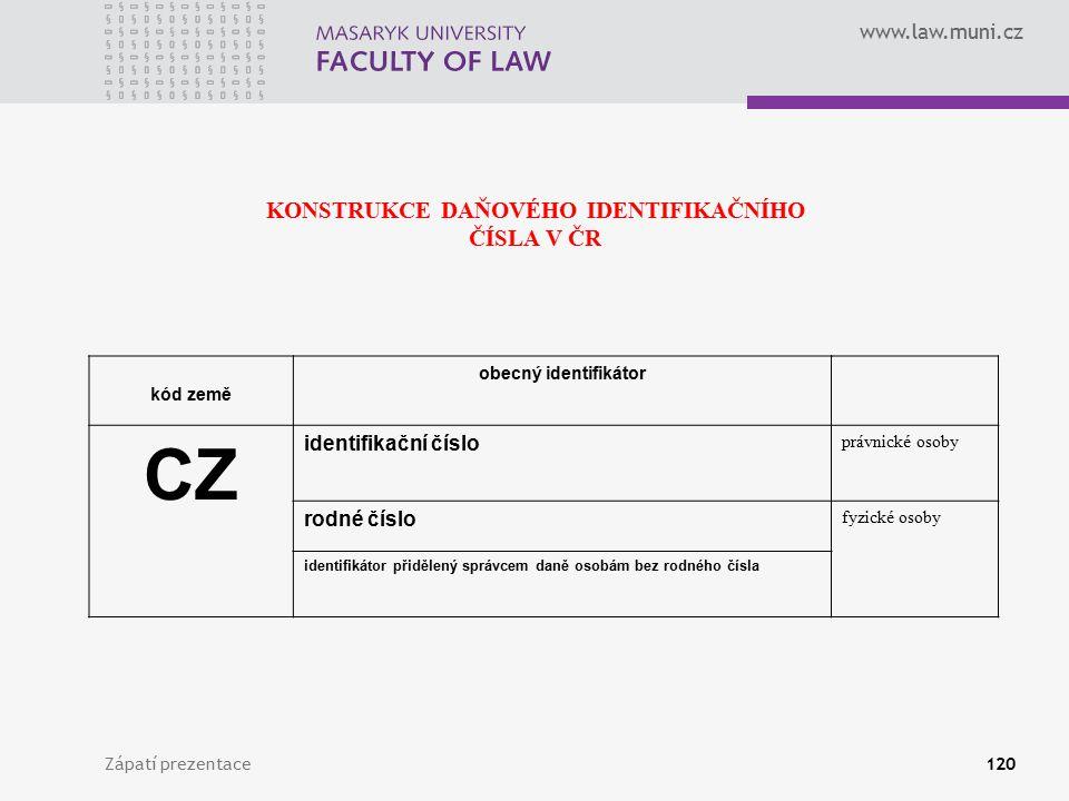 www.law.muni.cz Zápatí prezentace120 kód země obecný identifikátor CZ identifikační číslo právnické osoby rodné číslo fyzické osoby identifikátor přid