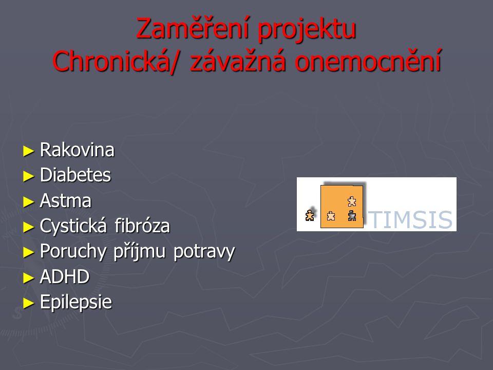 Zaměření projektu Chronická/ závažná onemocnění ► Rakovina ► Diabetes ► Astma ► Cystická fibróza ► Poruchy příjmu potravy ► ADHD ► Epilepsie