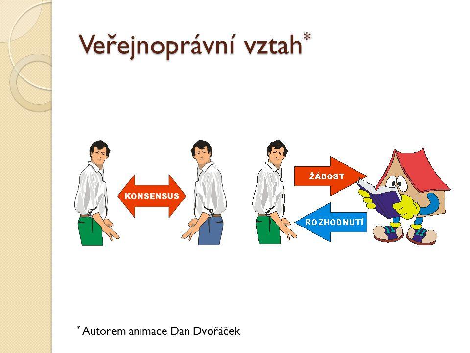 Veřejnoprávní vztah * * Autorem animace Dan Dvořáček