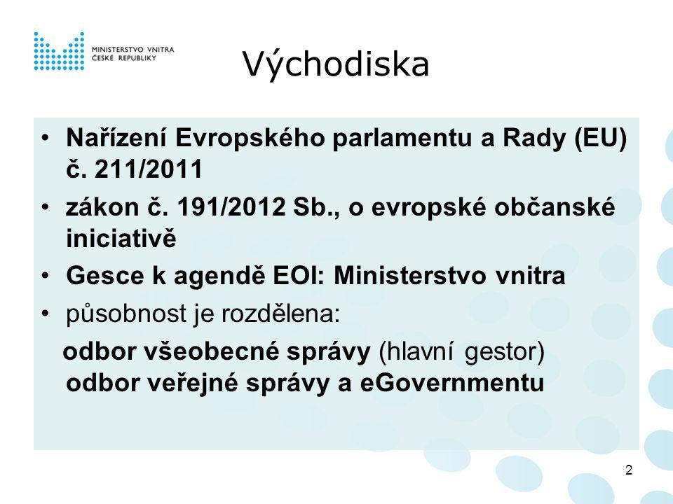 Východiska Nařízení Evropského parlamentu a Rady (EU) č.