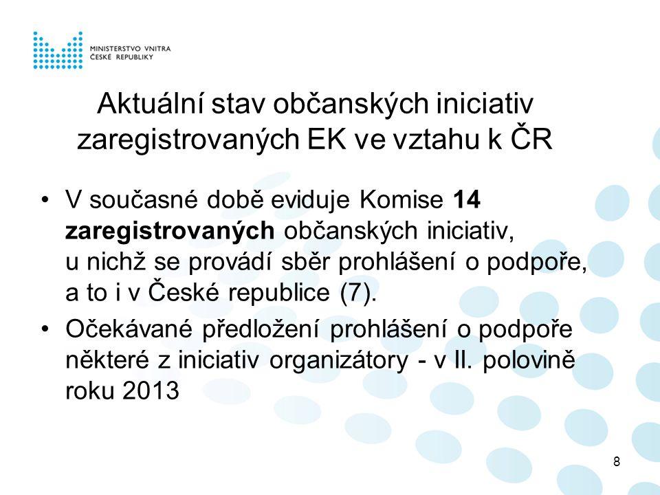 Aktuální stav občanských iniciativ zaregistrovaných EK ve vztahu k ČR V současné době eviduje Komise 14 zaregistrovaných občanských iniciativ, u nichž se provádí sběr prohlášení o podpoře, a to i v České republice (7).