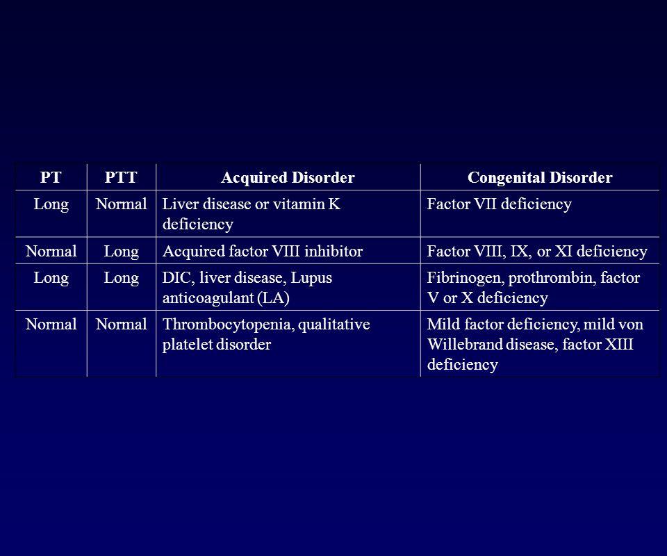 PTPTTAcquired DisorderCongenital Disorder LongNormalLiver disease or vitamin K deficiency Factor VII deficiency NormalLongAcquired factor VIII inhibit