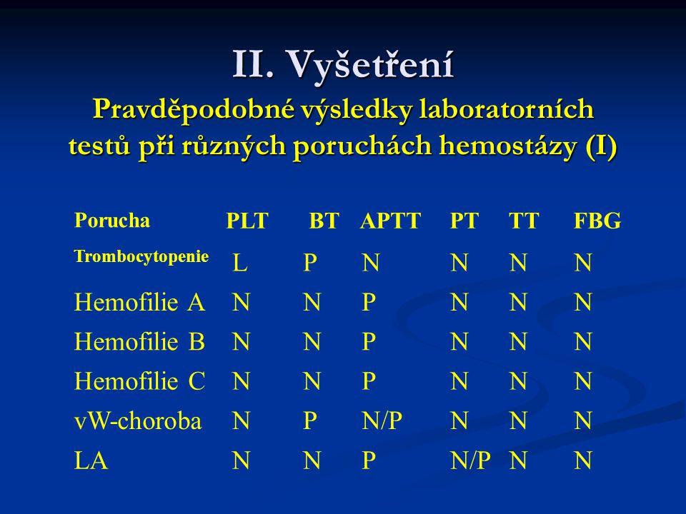 II. Vyšetření Pravděpodobné výsledky laboratorních testů při různých poruchách hemostázy (I) Porucha PLT BT APTT PT TT FBG Trombocytopenie L P N N N N