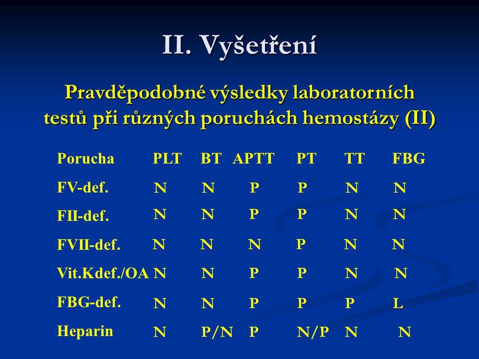 II. Vyšetření Pravděpodobné výsledky laboratorních testů při různých poruchách hemostázy (II) PoruchaPLTBT APTTPTTTFBG FV-def. FII-def. FVII-def. Vit.