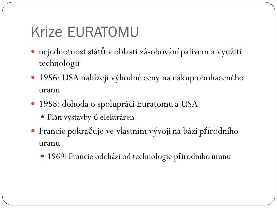 Krize EURATOMU nejednotnost stát ů v oblasti zásobování palivem a využití technologií 1956: USA nabízejí výhodné ceny na nákup obohaceného uranu 1958: dohoda o spolupráci Euratomu a USA Plán výstavby 6 elektráren Francie pokra č uje ve vlastním vývoji na bázi p ř írodního uranu 1969: Francie odchází od technologie p ř írodního uranu