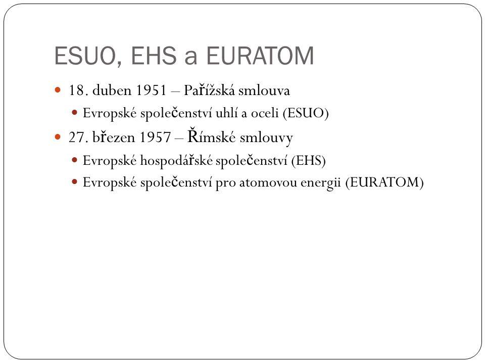 ESUO, EHS a EURATOM 18.