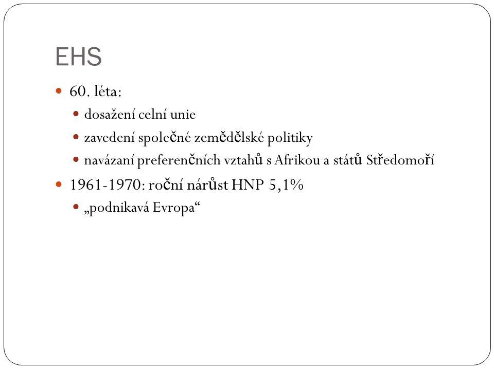 """Vývoj EHS v rámci obchodu 1959: liberalizace obchodu 10% redukce celních sazeb + 20% zvýšení kvót = nár ů st obchodu v rámci """"Šestky o 20% 1961-2: urychlení platnosti Ř ímských smluv snížení celních sazeb o 40% + odstran ě ní kvantitativních omezení 1965: zdvojnásobení obchodní vým ě ny pr ů myslové produkce 1968: úplné odstran ě ní celních p ř ekážek"""