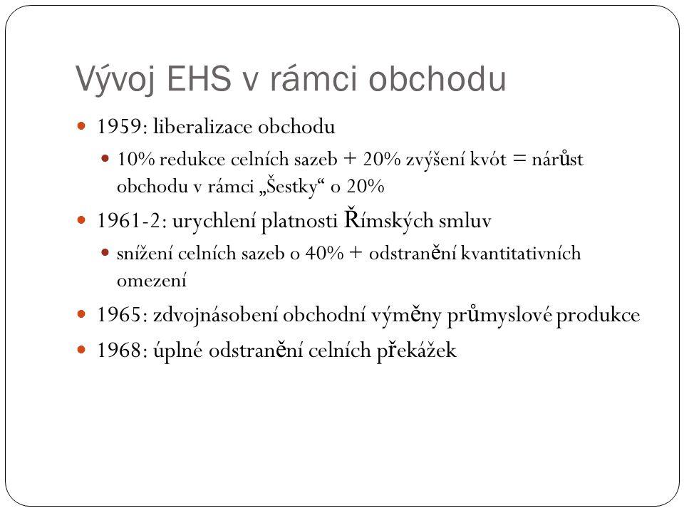 Vývoj EHS v rámci SZP 1.leden 1961: zavedení 1.