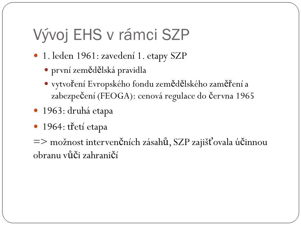 Vývoj EHS v rámci SZP 1. leden 1961: zavedení 1.