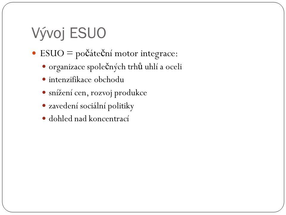 Vývoj ESUO ESUO = po č áte č ní motor integrace: organizace spole č ných trh ů uhlí a oceli intenzifikace obchodu snížení cen, rozvoj produkce zavedení sociální politiky dohled nad koncentrací