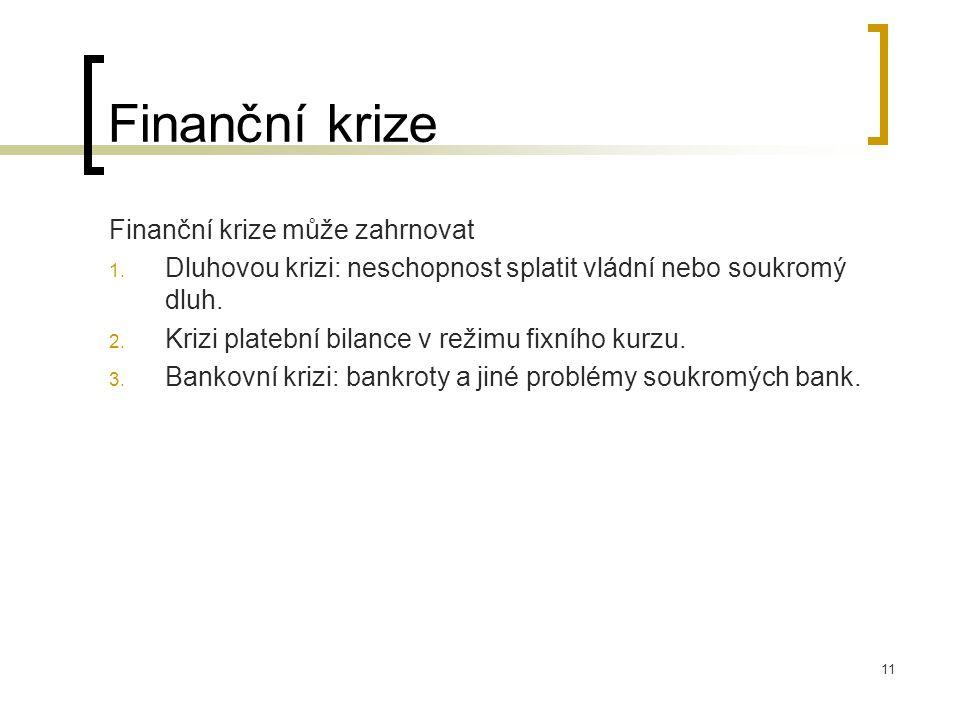 11 Finanční krize Finanční krize může zahrnovat 1. Dluhovou krizi: neschopnost splatit vládní nebo soukromý dluh. 2. Krizi platební bilance v režimu f