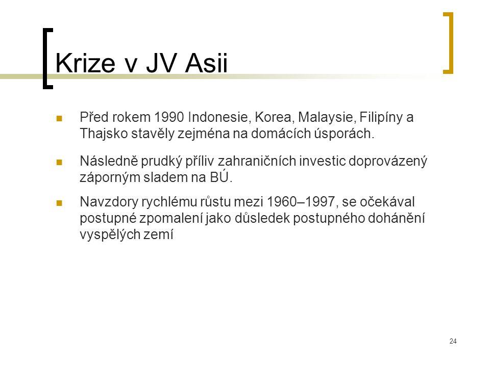 24 Krize v JV Asii Před rokem 1990 Indonesie, Korea, Malaysie, Filipíny a Thajsko stavěly zejména na domácích úsporách. Následně prudký příliv zahrani