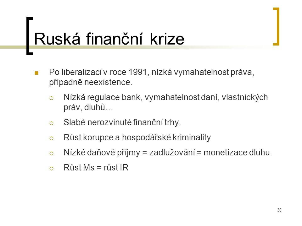 30 Ruská finanční krize Po liberalizaci v roce 1991, nízká vymahatelnost práva, případně neexistence.  Nízká regulace bank, vymahatelnost daní, vlast