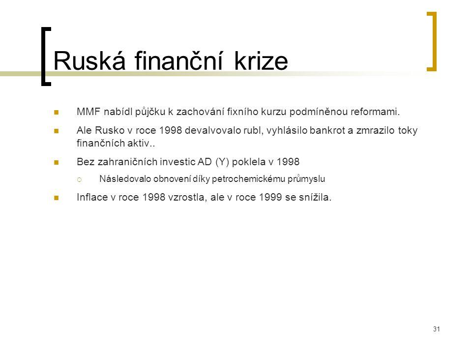 31 Ruská finanční krize MMF nabídl půjčku k zachování fixního kurzu podmíněnou reformami. Ale Rusko v roce 1998 devalvovalo rubl, vyhlásilo bankrot a