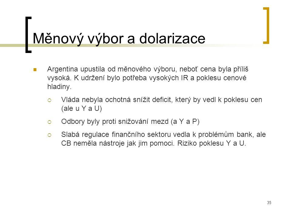 35 Měnový výbor a dolarizace Argentina upustila od měnového výboru, neboť cena byla příliš vysoká. K udržení bylo potřeba vysokých IR a poklesu cenové