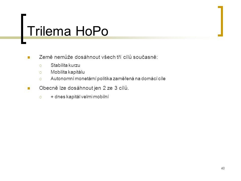 40 Trilema HoPo Země nemůže dosáhnout všech tří cílů současně:  Stabilita kurzu  Mobilita kapitálu  Autonomní monetární politika zaměřená na domácí