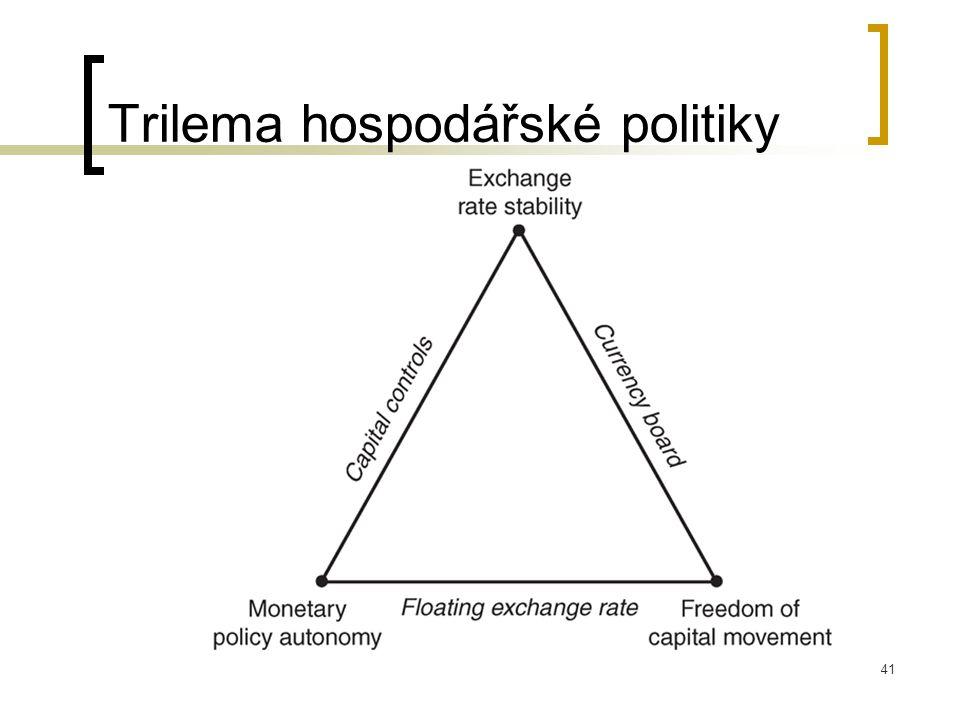 41 Trilema hospodářské politiky