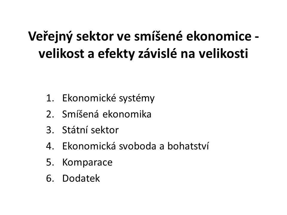 Veřejný sektor ve smíšené ekonomice - velikost a efekty závislé na velikosti 1.Ekonomické systémy 2.Smíšená ekonomika 3.Státní sektor 4.Ekonomická svo