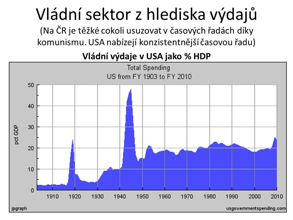 Vládní sektor z hlediska výdajů (Na ČR je těžké cokoli usuzovat v časových řadách díky komunismu. USA nabízejí konzistentnější časovou řadu) Vládní vý