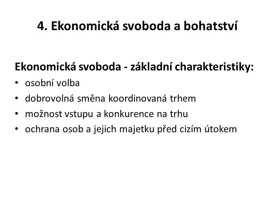 4. Ekonomická svoboda a bohatství Ekonomická svoboda - základní charakteristiky: osobní volba dobrovolná směna koordinovaná trhem možnost vstupu a kon