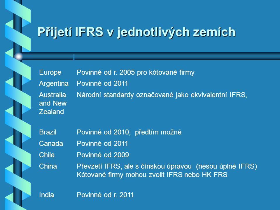 Přijetí IFRS v jednotlivých zemích EuropePovinné od r. 2005 pro kótované firmy ArgentinaPovinné od 2011 Australia and New Zealand Národní standardy oz