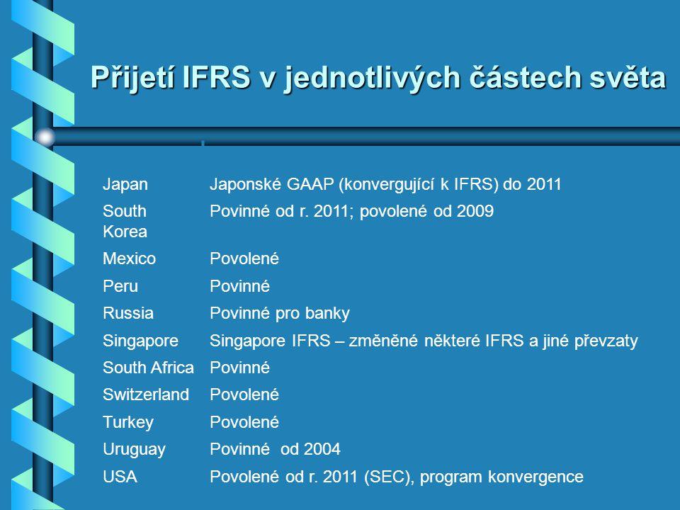 Přijetí IFRS v jednotlivých částech světa CountryStatus JapanJaponské GAAP (konvergující k IFRS) do 2011 South Korea Povinné od r. 2011; povolené od 2