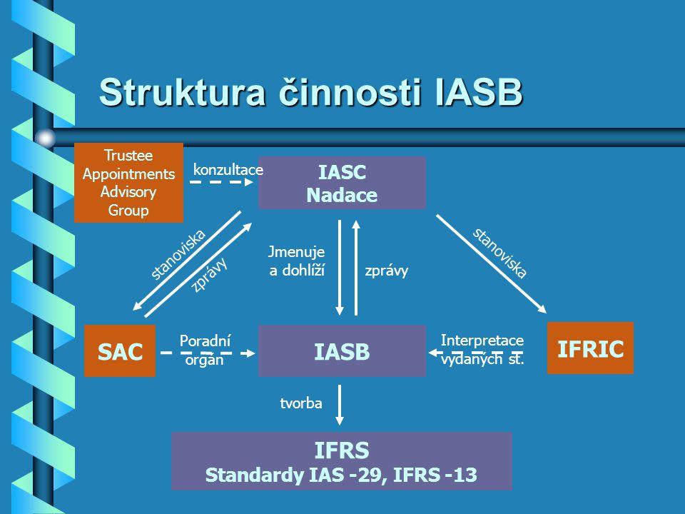 Struktura činnosti IASB Trustee Appointments Advisory Group IASC Nadace IASB IFRIC SAC IFRS Standardy IAS -29, IFRS -13 konzultace Poradní orgán zpráv