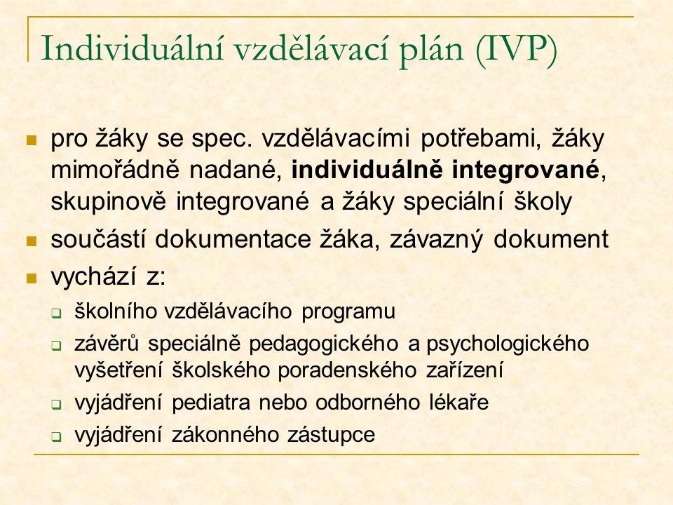 Individuální vzdělávací plán (IVP) pro žáky se spec.