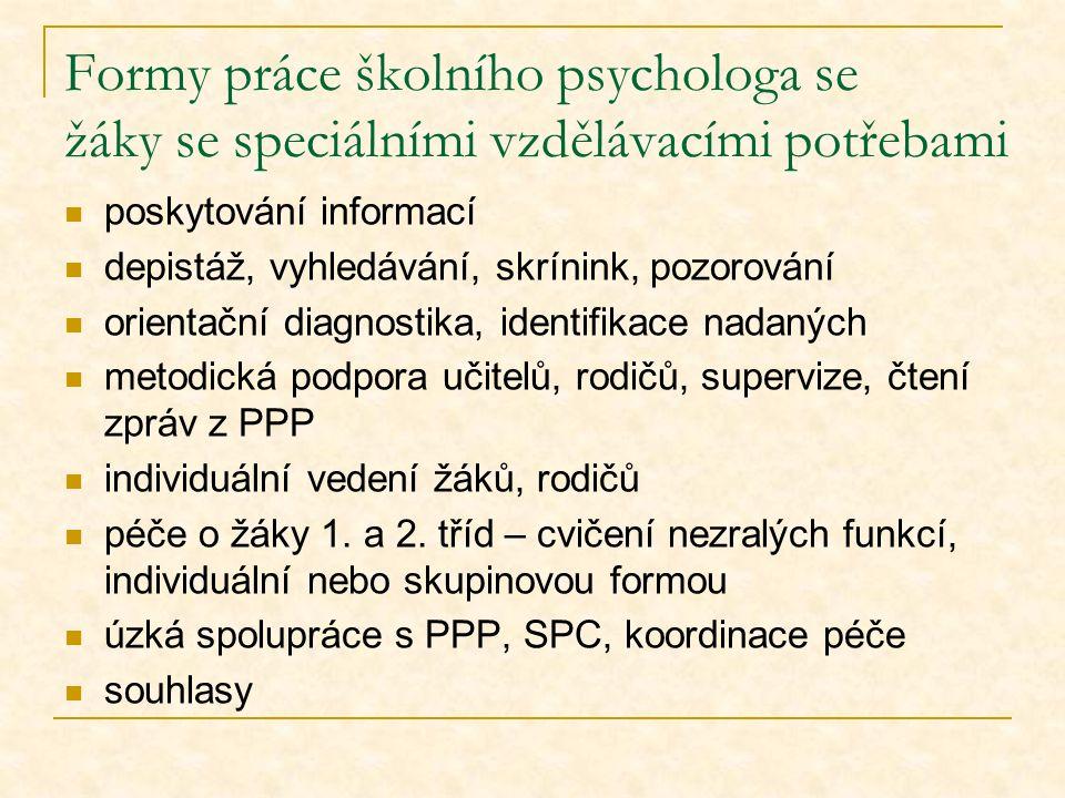 Specifické poruchy učení dyslexie (porucha čtení a psaní) dysortografie (porucha pravopisu) dysgrafie (porucha psaní) dyskalkulie (porucha počítání) dyspraxie (porucha motoriky a koordinace pohybů)  dysmúzie (ztrátu smyslu pro hudbu)  dyspinxie (porucha kreslení)