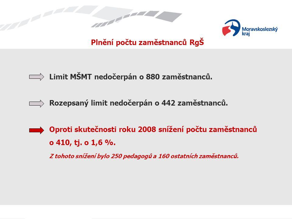 Plnění počtu zaměstnanců RgŠ Limit MŠMT nedočerpán o 880 zaměstnanců. Rozepsaný limit nedočerpán o 442 zaměstnanců. Oproti skutečnosti roku 2008 sníže