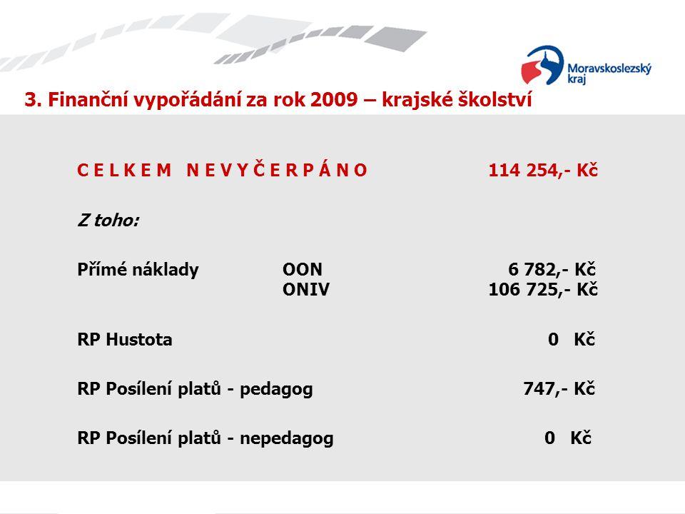 3. Finanční vypořádání za rok 2009 – krajské školství C E L K E M N E V Y Č E R P Á N O114 254,- Kč Z toho: Přímé náklady OON 6 782,- Kč ONIV106 725,-