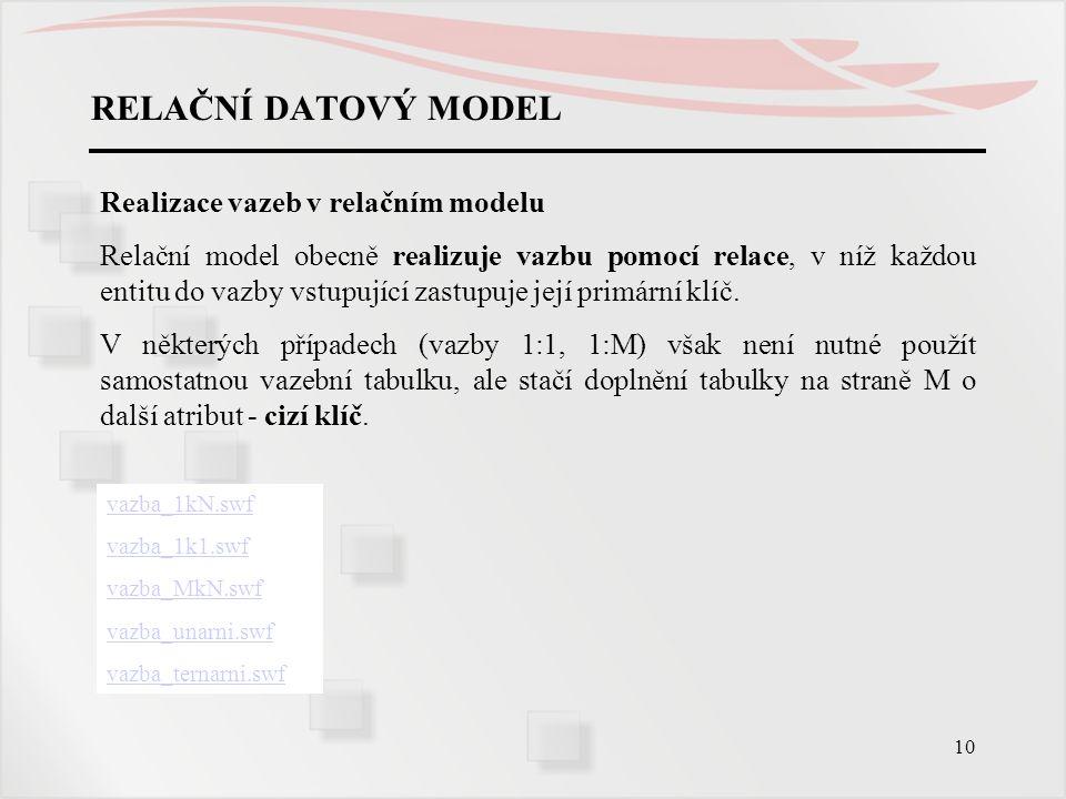 10 RELAČNÍ DATOVÝ MODEL Realizace vazeb v relačním modelu Relační model obecně realizuje vazbu pomocí relace, v níž každou entitu do vazby vstupující