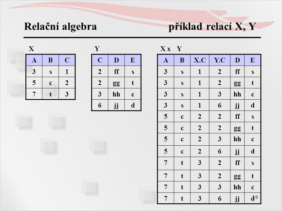 19 Relační algebra příklad relací X, Y XYX xY ABCCDEABX.CY.CDE 3s12ffs3s12 s 5c22ggt3s12 t 7t33hhc3s13 c 6jjd3s16 d 5c22ffs 5c22ggt 5c23hhc 5c26jjd 7t