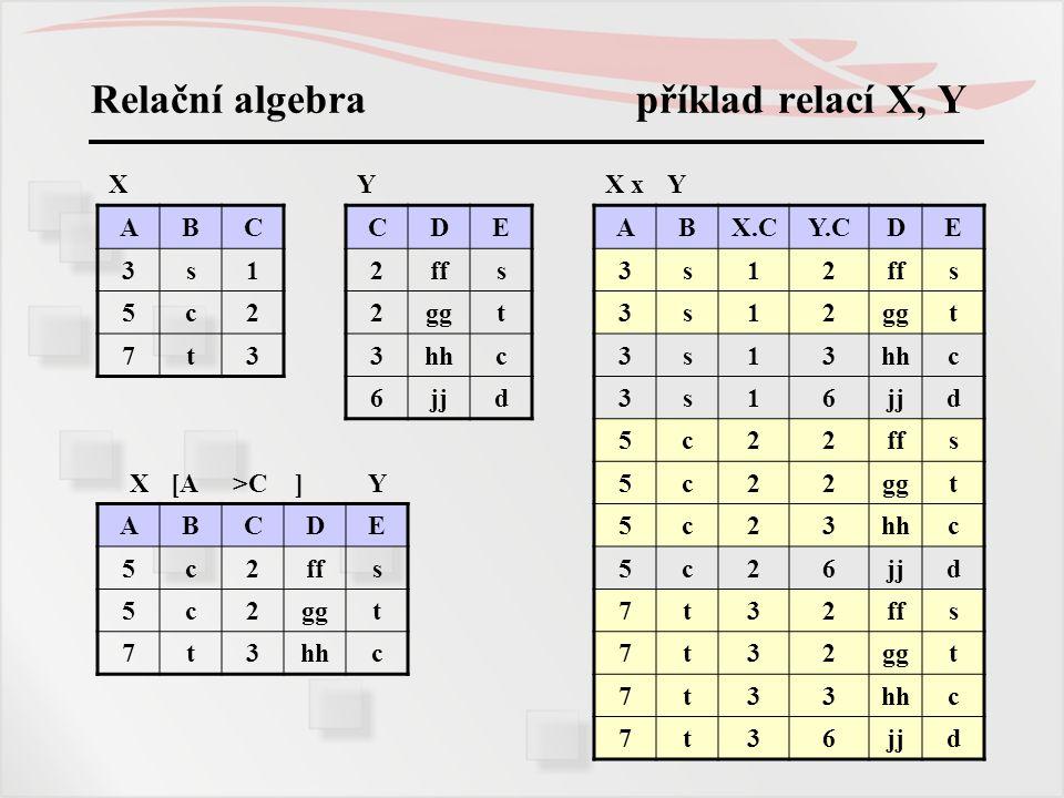 24 Relační algebra příklad relací X, Y XYX xY ABCCDEABX.CY.CDE 3s12ffs3s12 s 5c22ggt3s12 t 7t33hhc3s13 c 6jjd3s16 d 5c22ffs X[A[A>C]Y5c22ggt ABCDE5c23