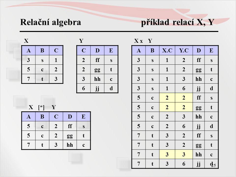 25 Relační algebra příklad relací X, Y XYX xY ABCCDEABX.CY.CDE 3s12ffs3s12 s 5c22ggt3s12 t 7t33hhc3s13 c 6jjd3s16 d 5c22ffs X[*]Y5c22ggt ABCDE5c23hhc