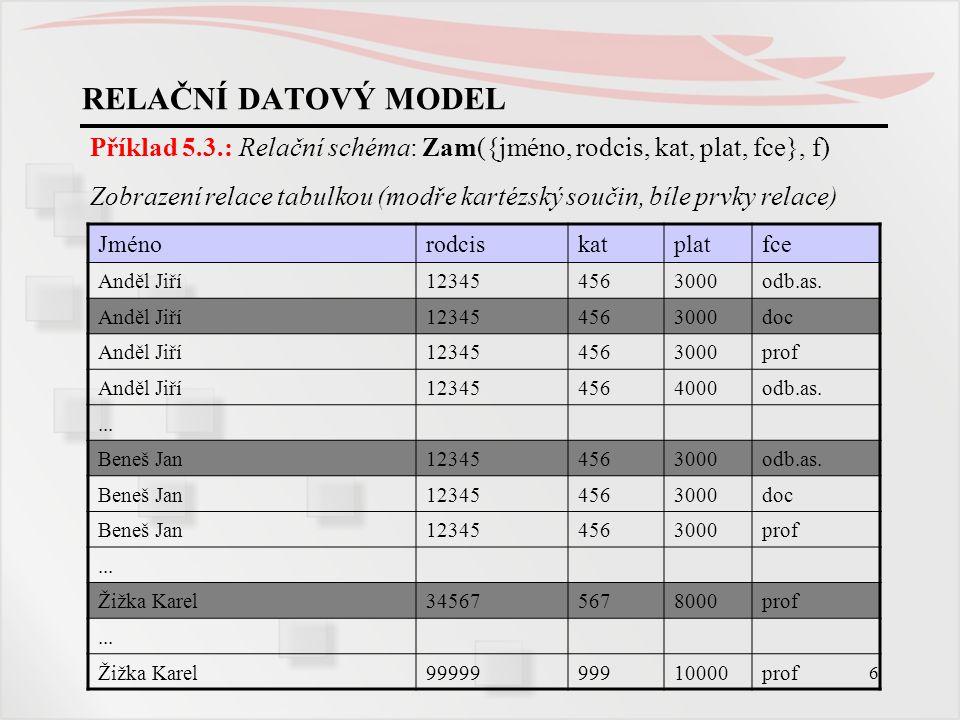 6 RELAČNÍ DATOVÝ MODEL Příklad 5.3.: Relační schéma: Zam({jméno, rodcis, kat, plat, fce}, f) Zobrazení relace tabulkou (modře kartézský součin, bíle p