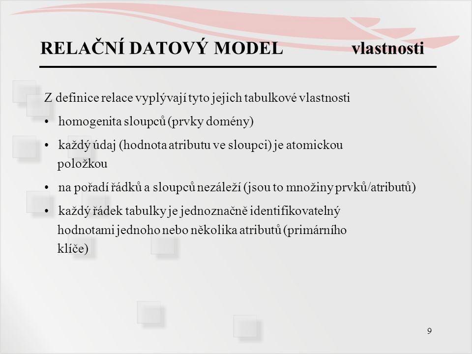 9 RELAČNÍ DATOVÝ MODEL vlastnosti Z definice relace vyplývají tyto jejich tabulkové vlastnosti homogenita sloupců (prvky domény) každý údaj (hodnota a