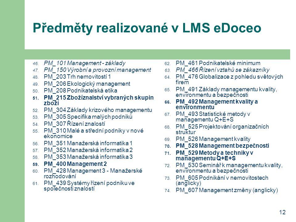 12 Předměty realizované v LMS eDoceo 46. PM_101 Management - základy 47. PM_150 Výrobní a provozní management 48. PM_203 Trh nemovitostí 1 49. PM_206