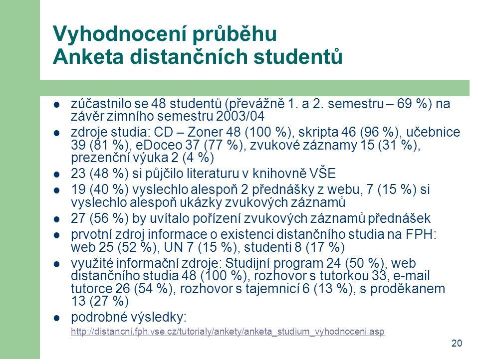 20 Vyhodnocení průběhu Anketa distančních studentů zúčastnilo se 48 studentů (převážně 1. a 2. semestru – 69 %) na závěr zimního semestru 2003/04 zdro
