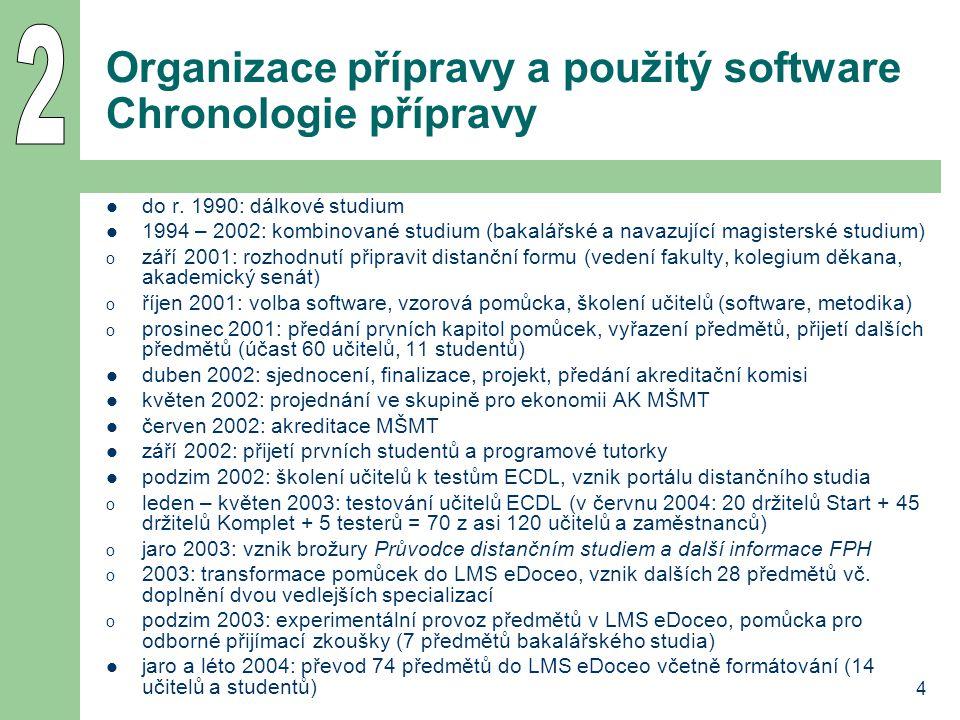 4 Organizace přípravy a použitý software Chronologie přípravy do r. 1990: dálkové studium 1994 – 2002: kombinované studium (bakalářské a navazující ma