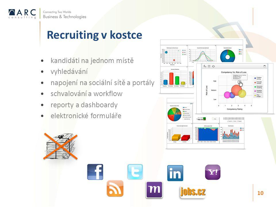 kandidáti na jednom místě vyhledávání napojení na sociální sítě a portály schvalování a workflow reporty a dashboardy elektronické formuláře Recruiting v kostce 10