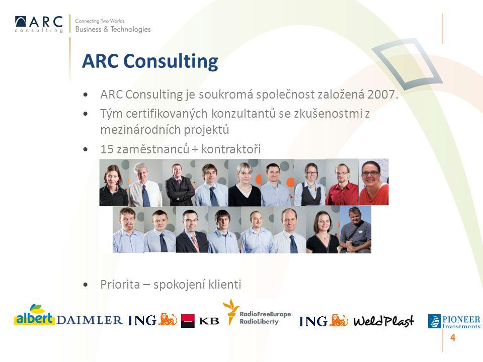 ARC Consulting je soukromá společnost založená 2007.