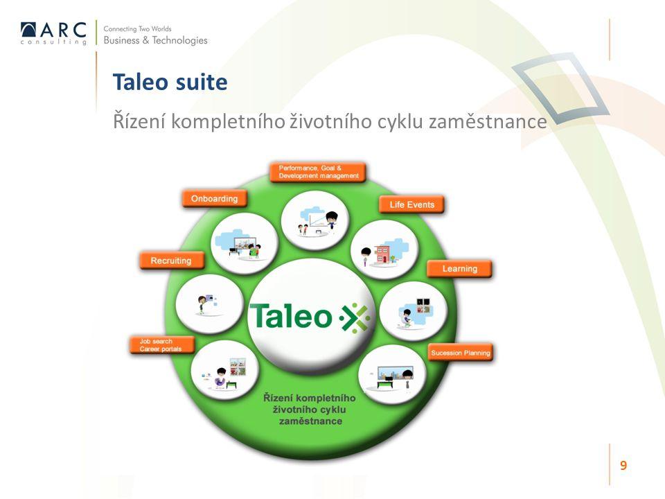 Taleo suite Řízení kompletního životního cyklu zaměstnance 9