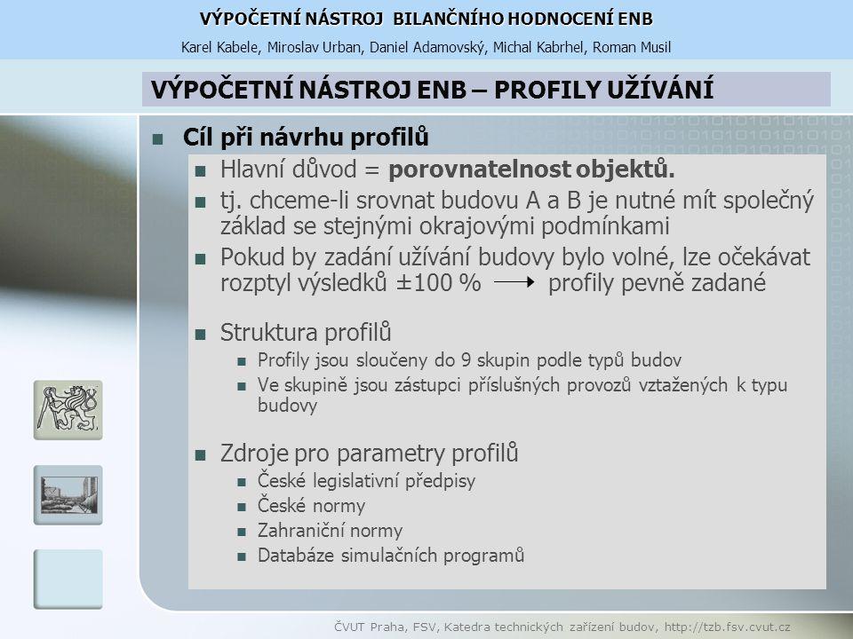 ČVUT Praha, FSV, Katedra technických zařízení budov, http://tzb.fsv.cvut.cz VÝPOČETNÍ NÁSTROJ ENB – PROFILY UŽÍVÁNÍ Cíl při návrhu profilů Hlavní důvod = porovnatelnost objektů.