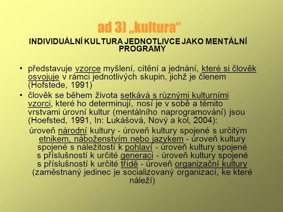 """ad 3) """"kultura"""" INDIVIDUÁLNÍ KULTURA JEDNOTLIVCE JAKO MENTÁLNÍ PROGRAMY představuje vzorce myšlení, cítění a jednání, které si člověk osvojuje v rámci"""