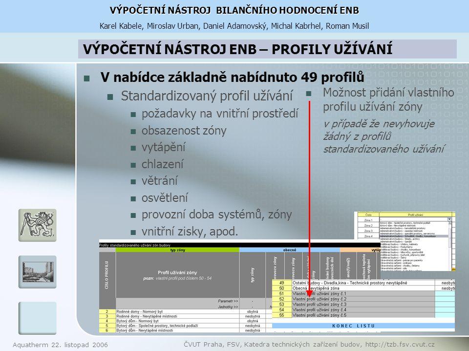 Aquatherm 22. listopad 2006 ČVUT Praha, FSV, Katedra technických zařízení budov, http://tzb.fsv.cvut.cz VÝPOČETNÍ NÁSTROJ ENB – PROFILY UŽÍVÁNÍ V nabí