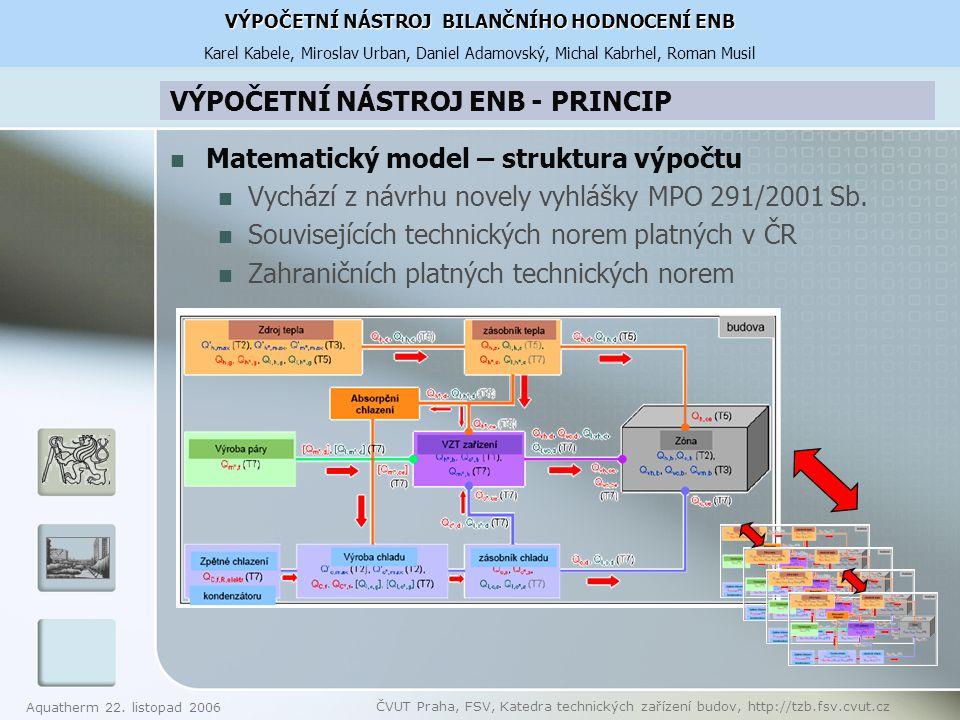 Aquatherm 22. listopad 2006 ČVUT Praha, FSV, Katedra technických zařízení budov, http://tzb.fsv.cvut.cz VÝPOČETNÍ NÁSTROJ ENB - PRINCIP Matematický mo
