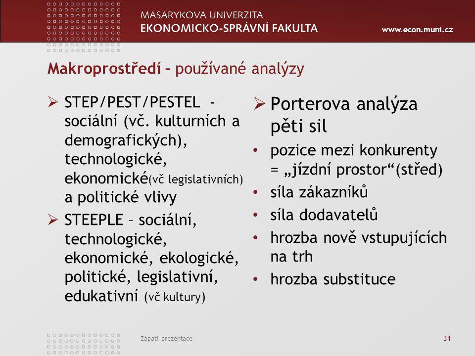 www.econ.muni.cz Makroprostředí - používané analýzy  STEP/PEST/PESTEL - sociální (vč. kulturních a demografických), technologické, ekonomické (vč leg