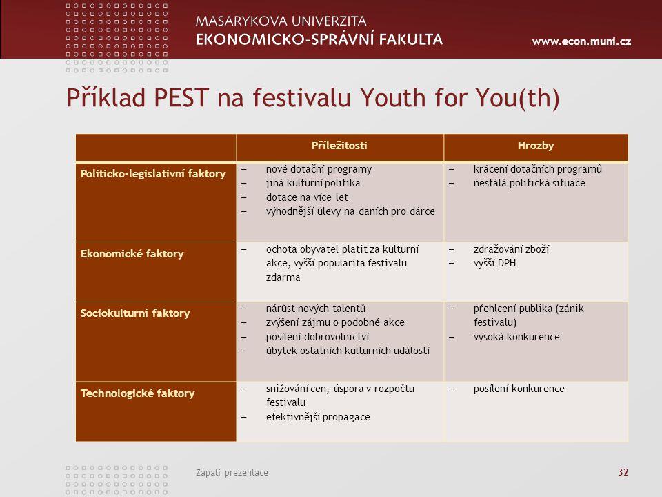 www.econ.muni.cz Příklad PEST na festivalu Youth for You(th) PříležitostiHrozby Politicko-legislativní faktory – nové dotační programy – jiná kulturní
