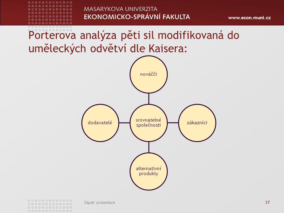 www.econ.muni.cz Porterova analýza pěti sil modifikovaná do uměleckých odvětví dle Kaisera: Zápatí prezentace 37 srovnatelné společnosti nováččizákazn